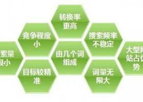 网站关键词seo优化常见的误区